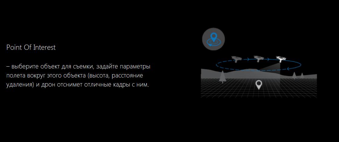 полет дрона