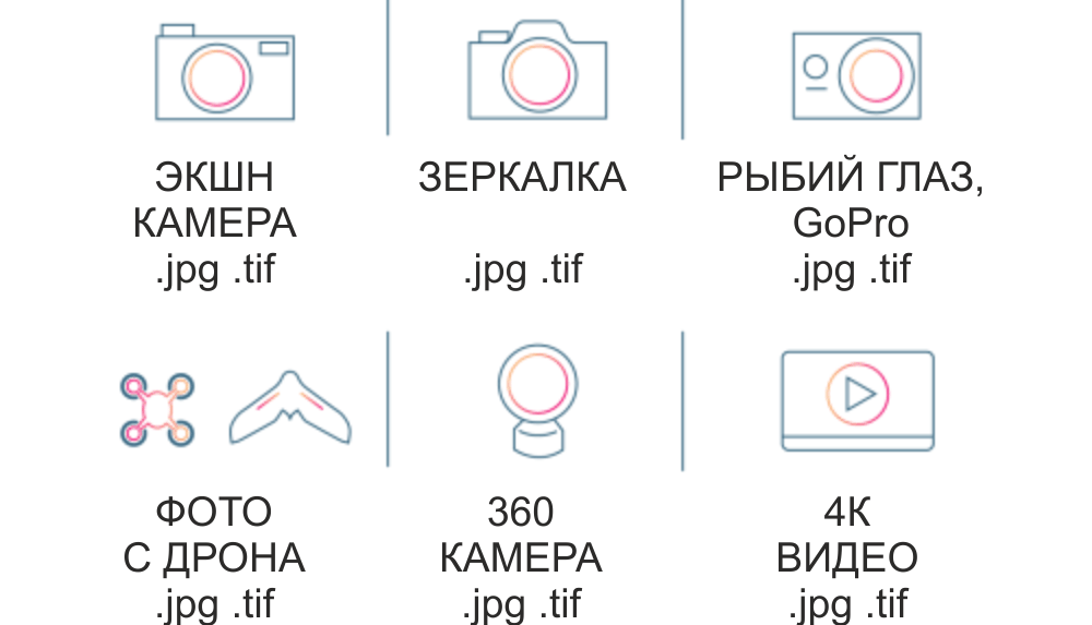 Pix4D типы камер