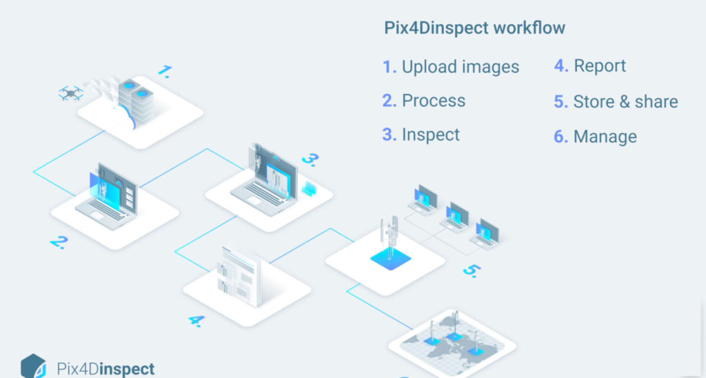pix4d inspect